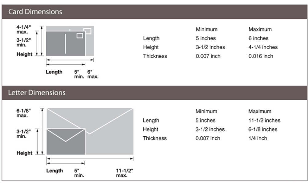 mail size guide